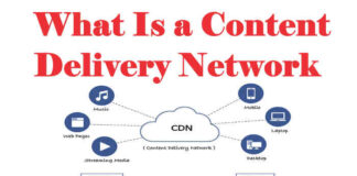 What Is a Content Delivery Network