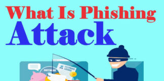 What is phishing in information security