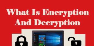 What Is The Meaning Of Encryption